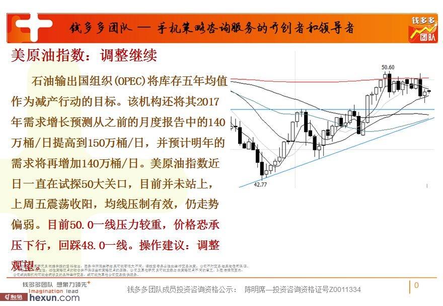 钱多多团队:8月15日外盘期货高清组图