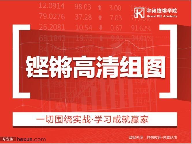 铿锵投资:8月15日期货高清图
