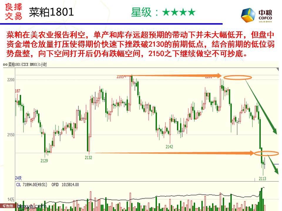 良择交易:9月14日期货交易策略