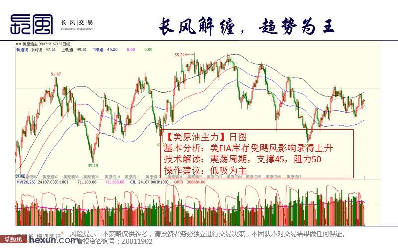 长风交易:9月14日交易策略
